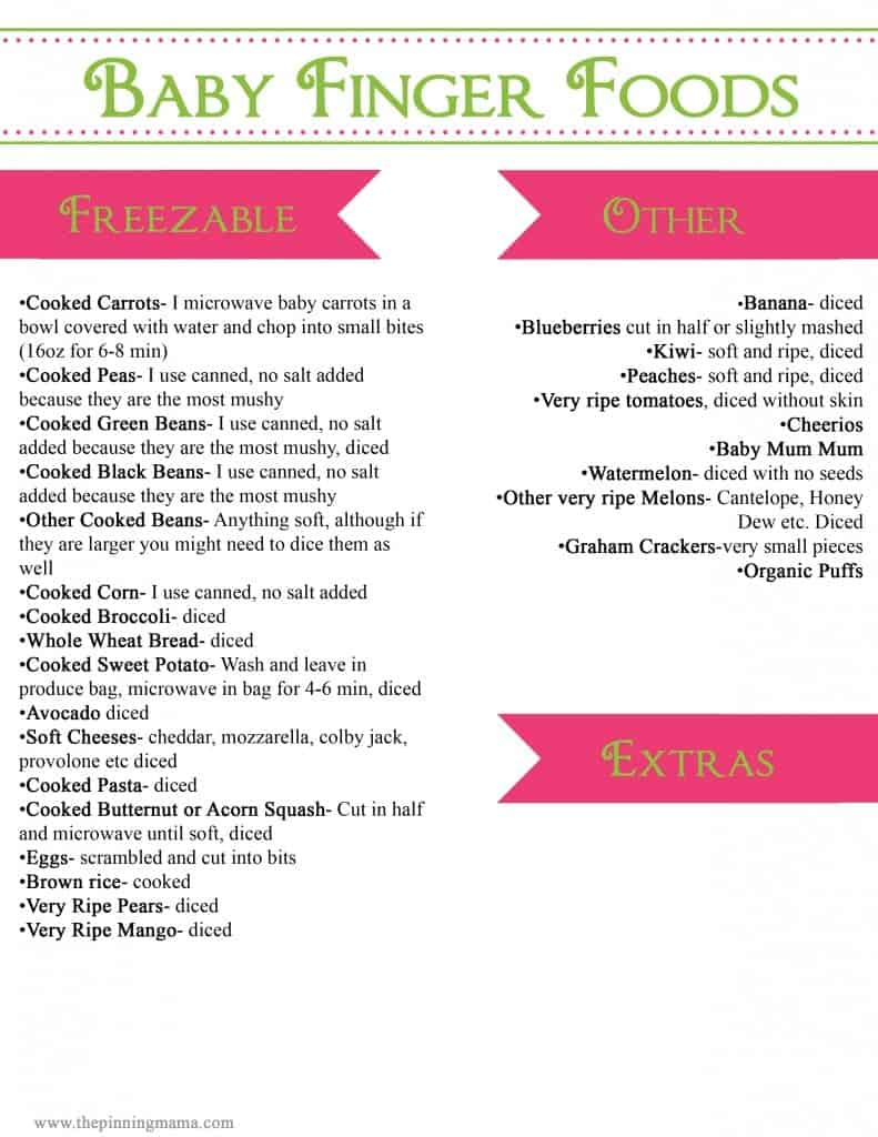 Baby Led Weaning Foods