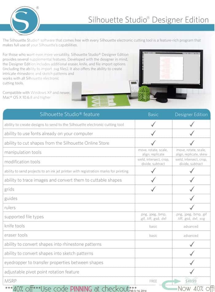 Silhouette Designer Edition Software Discount