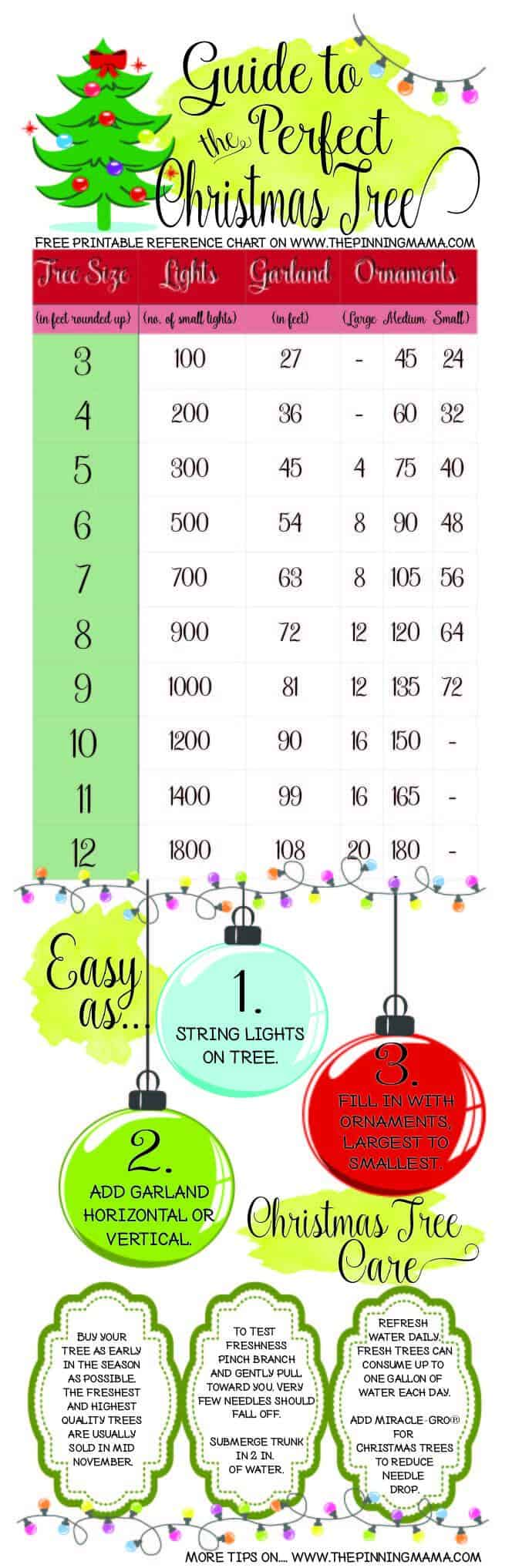great reference sheet for christmas tree decorating how much garland do - How Many Lights For Christmas Tree
